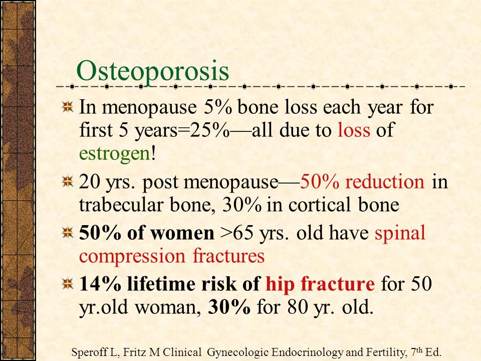 Osteoporosis In menopause 5% bone loss each year for first 5 years=25%—all due to loss of estrogen!