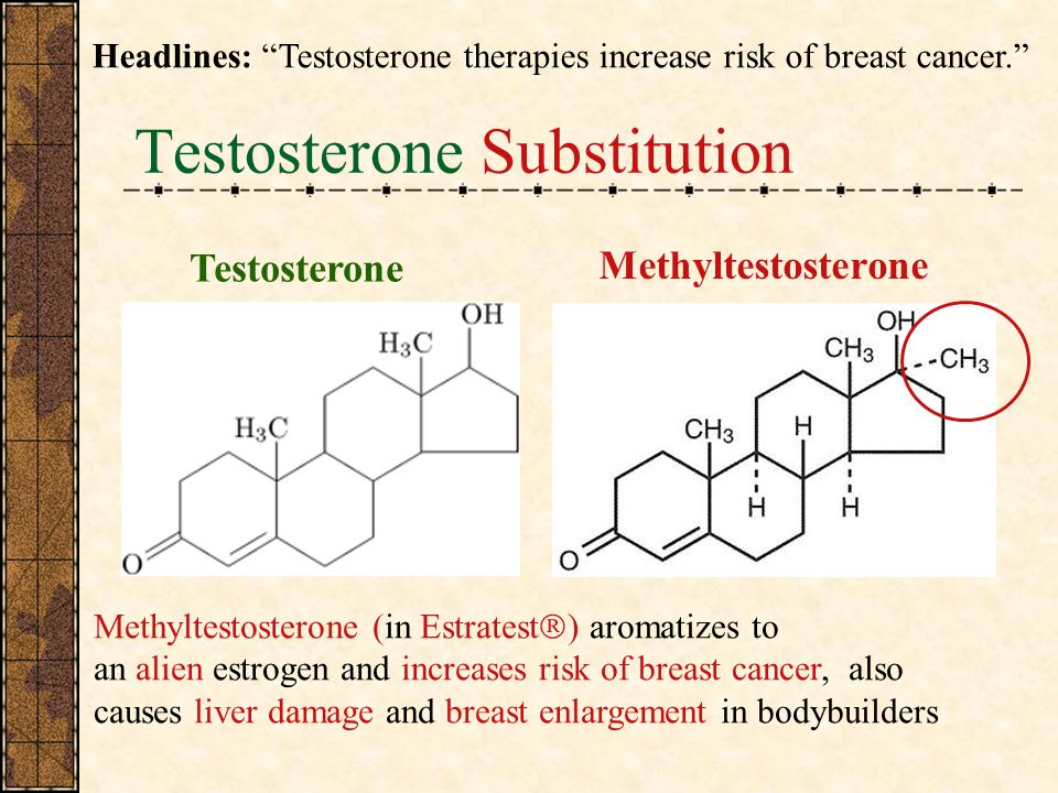 Testosterone Substitution