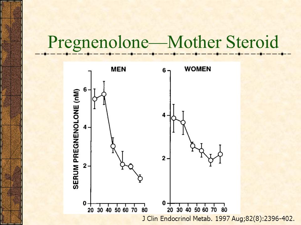Pregnenolone—Mother Steroid