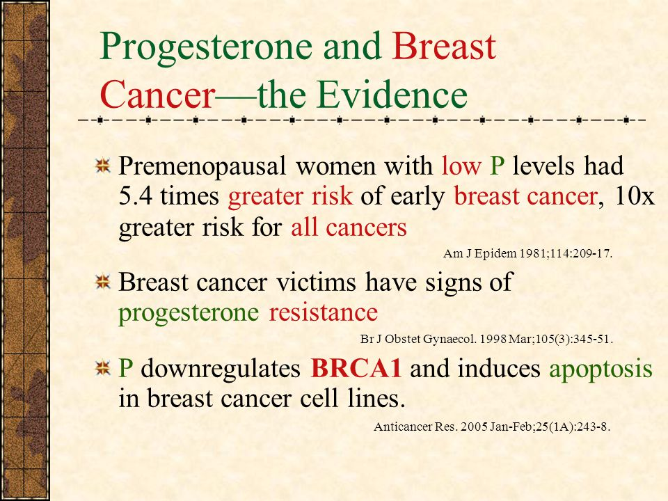 Progesterone and Breast Cancer—the Evidence