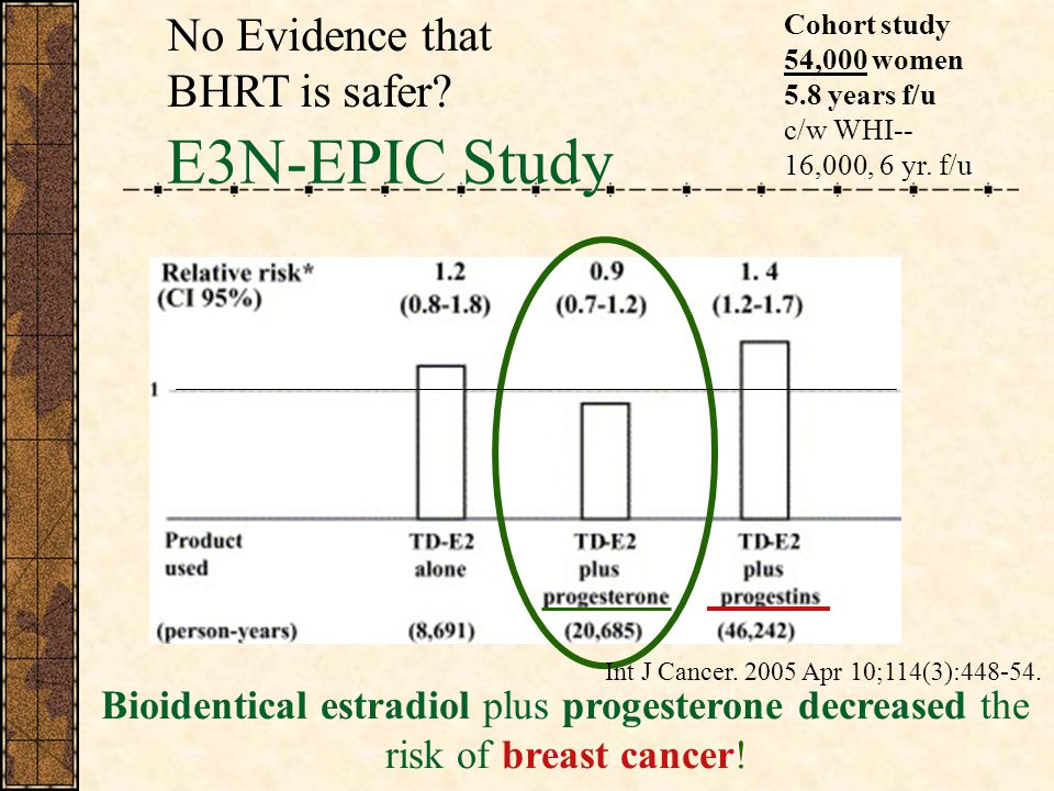 E3N-EPIC Study No Evidence that BHRT is safer