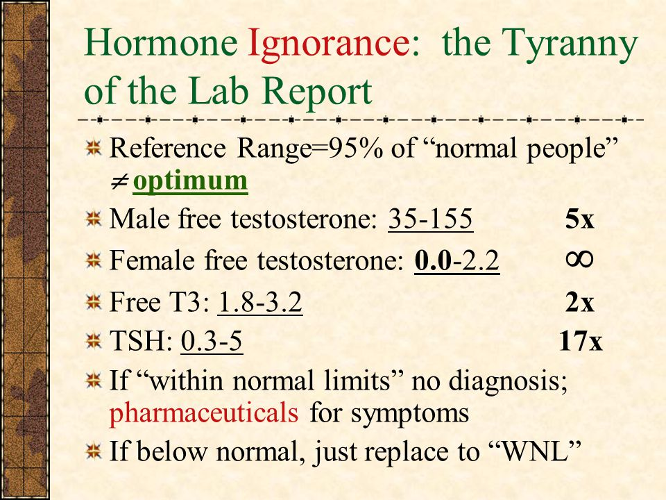 Hormone Ignorance: the Tyranny of the Lab Report