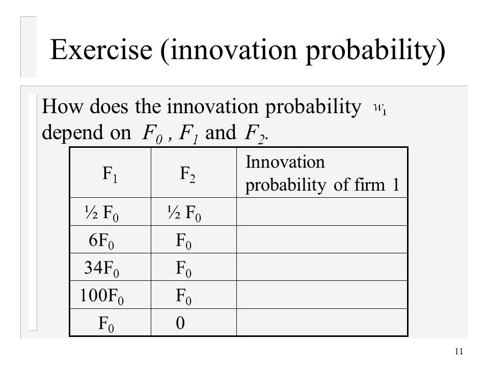 Exercise (innovation probability)