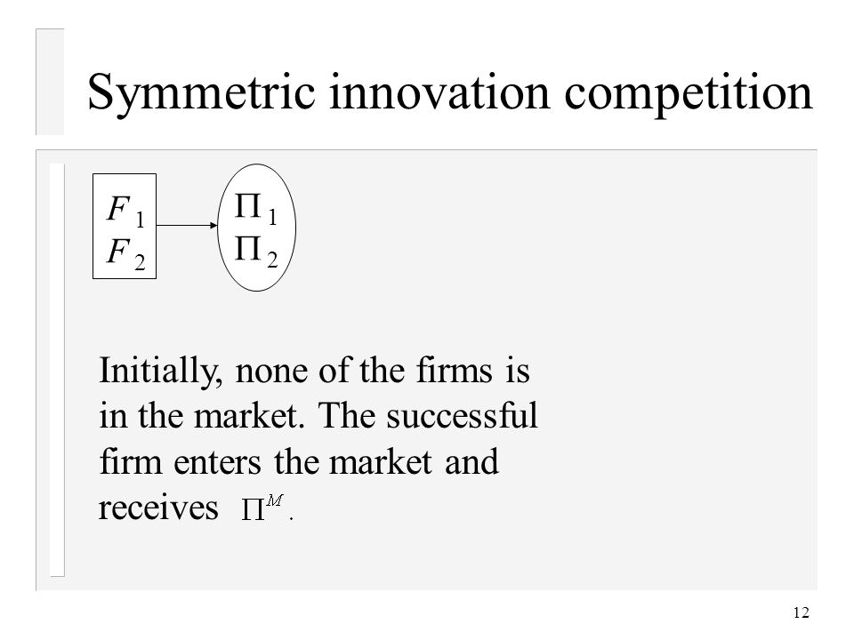 Symmetric innovation competition