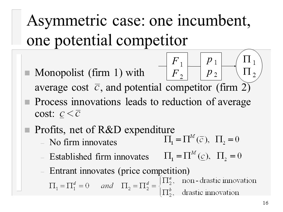 Asymmetric case: one incumbent, one potential competitor