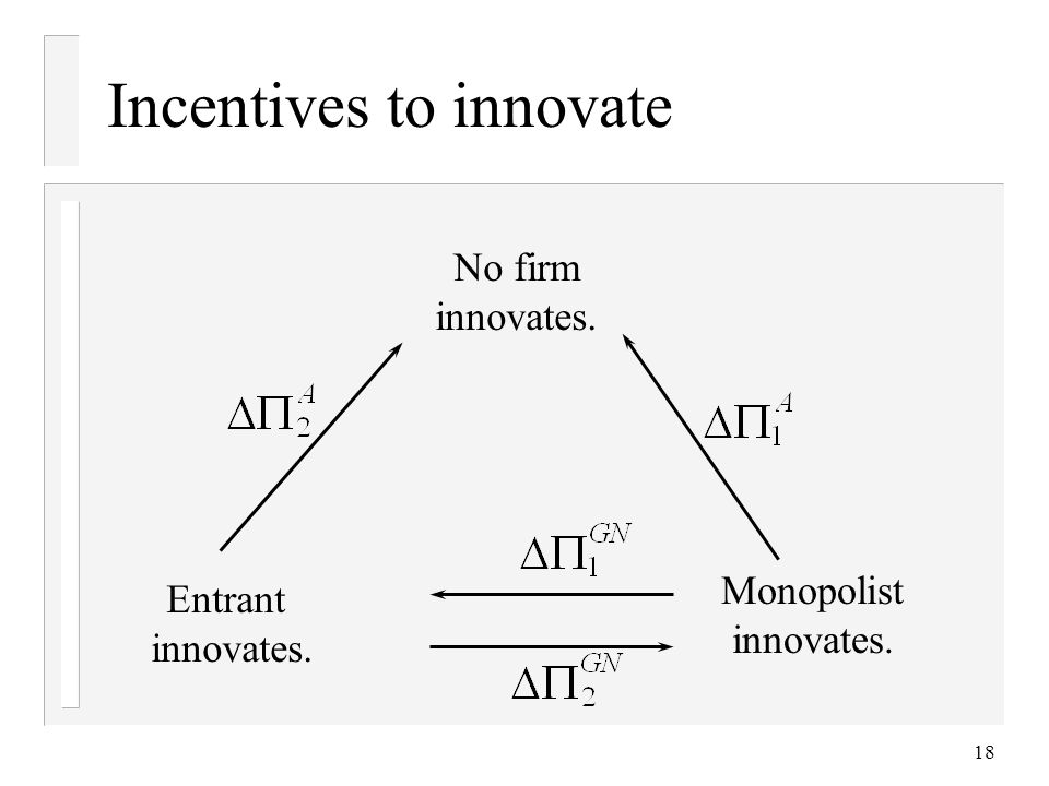 Incentives to innovate