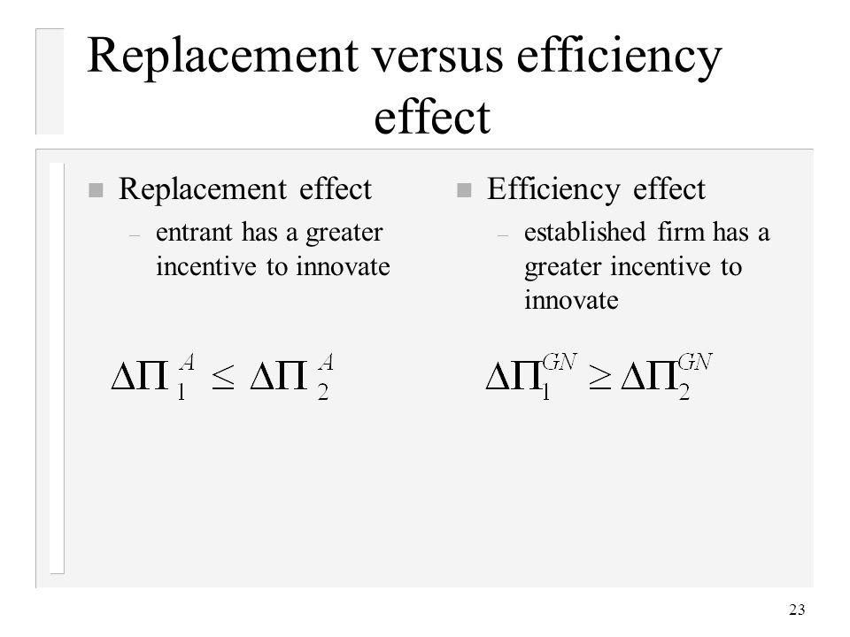 Replacement versus efficiency effect