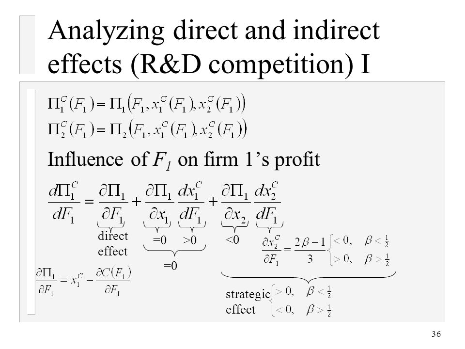 Analyzing direct and indirect effects (R&D competition) I