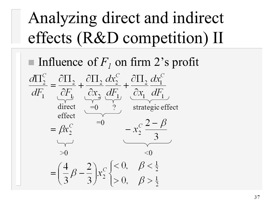 Analyzing direct and indirect effects (R&D competition) II