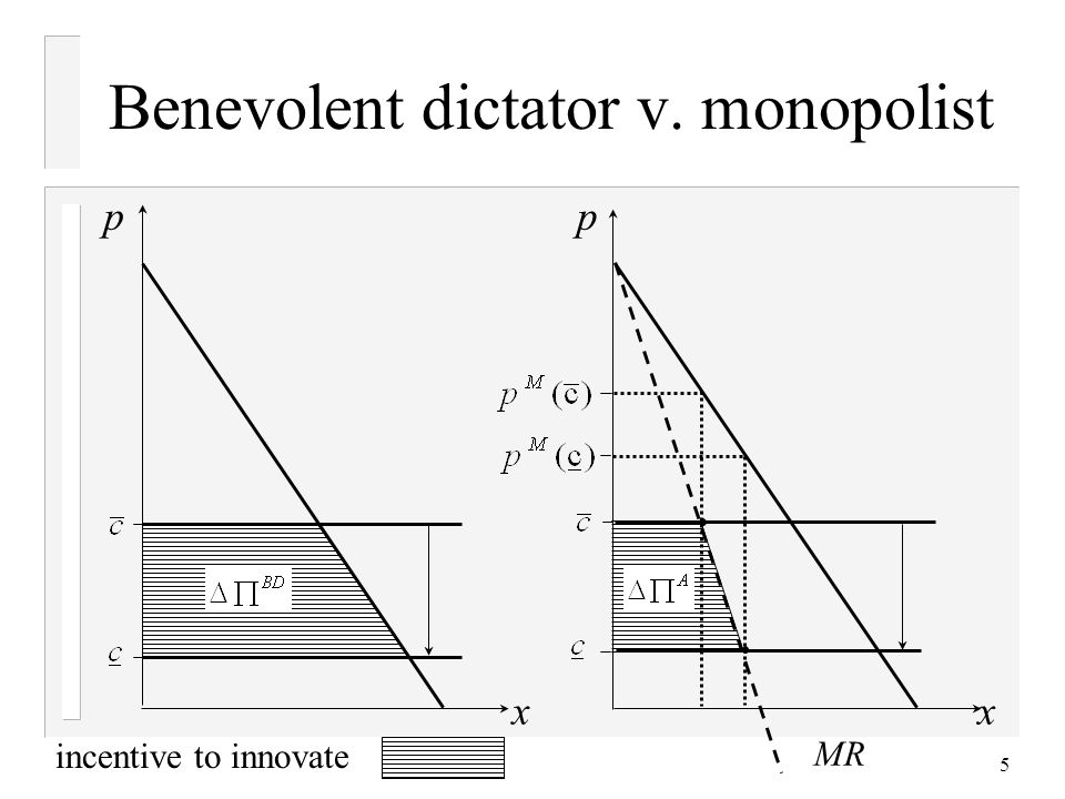 Benevolent dictator v. monopolist
