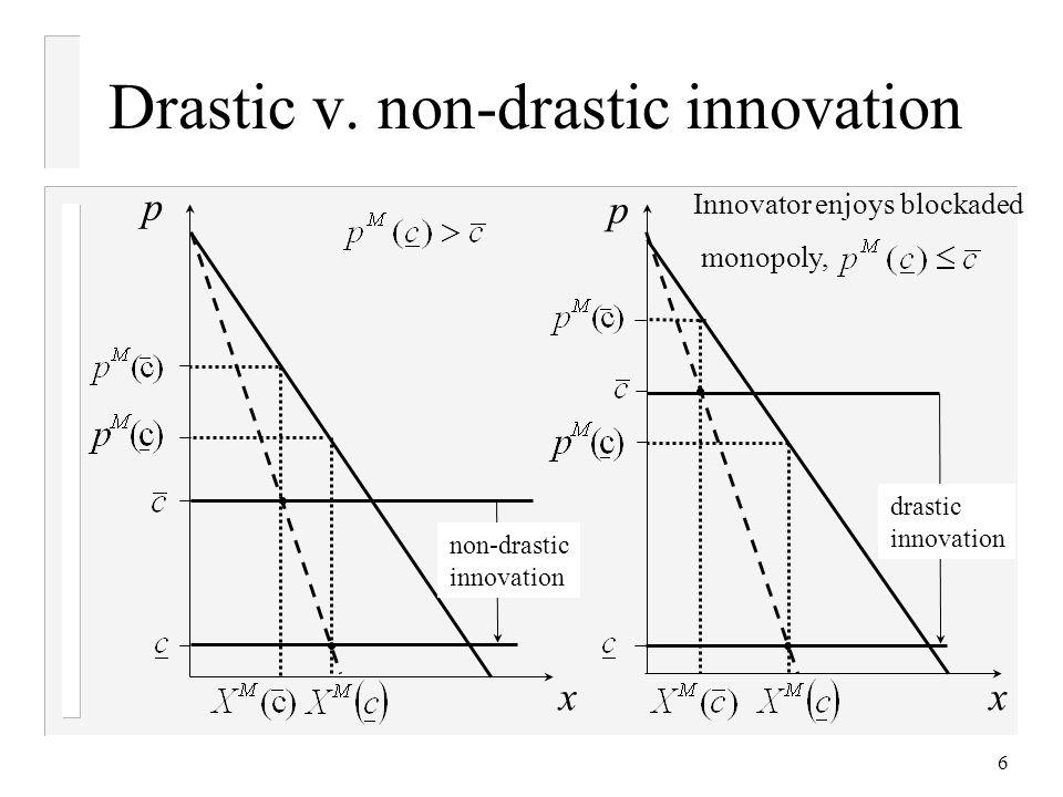 Drastic v. non-drastic innovation