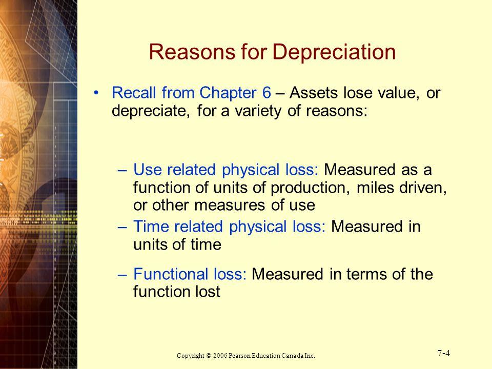 Reasons for Depreciation