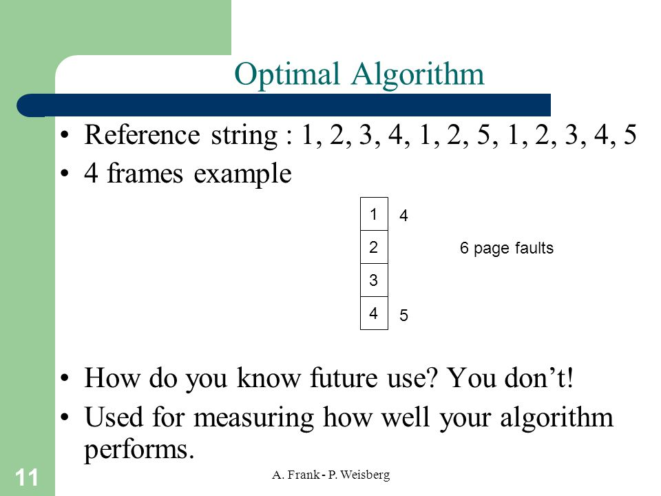 Optimal Algorithm Reference string : 1, 2, 3, 4, 1, 2, 5, 1, 2, 3, 4, 5. 4 frames example. How do you know future use You don't!