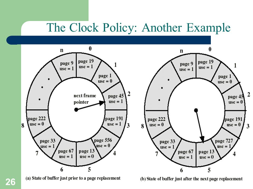 The Clock Policy: Another Example