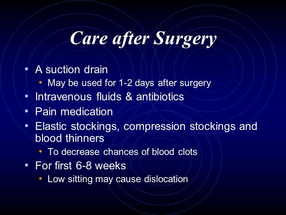 Care after Surgery A suction drain Intravenous fluids & antibiotics