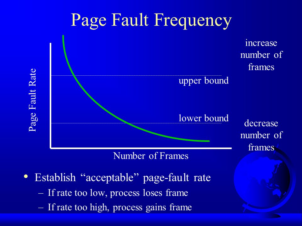 Page Fault Frequency Establish acceptable page-fault rate increase
