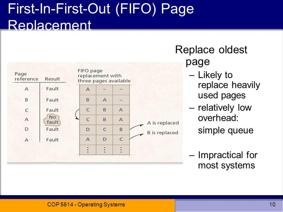 First-In-First-Out (FIFO) Page Replacement