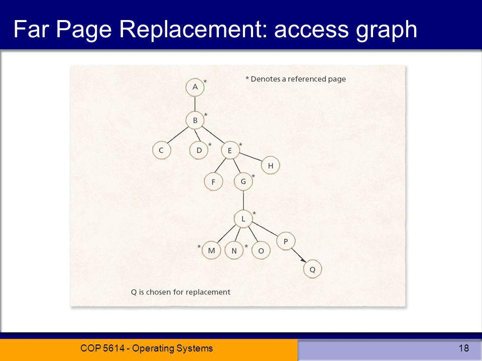Far Page Replacement: access graph