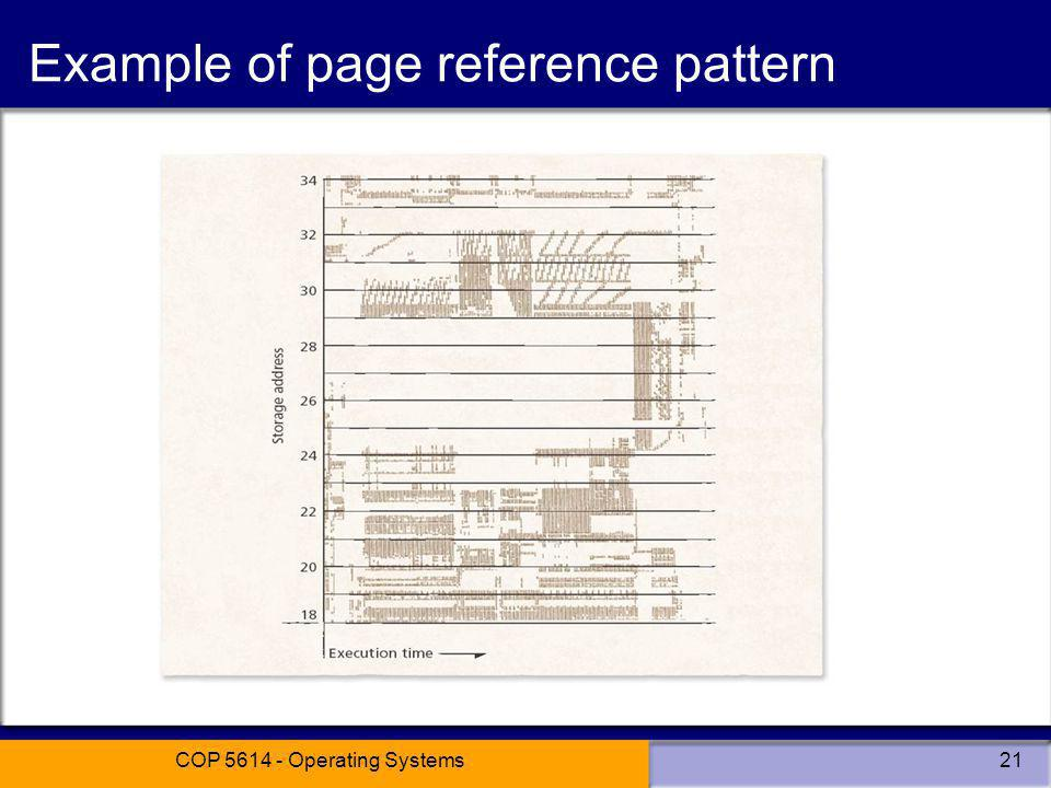 Example of page reference pattern