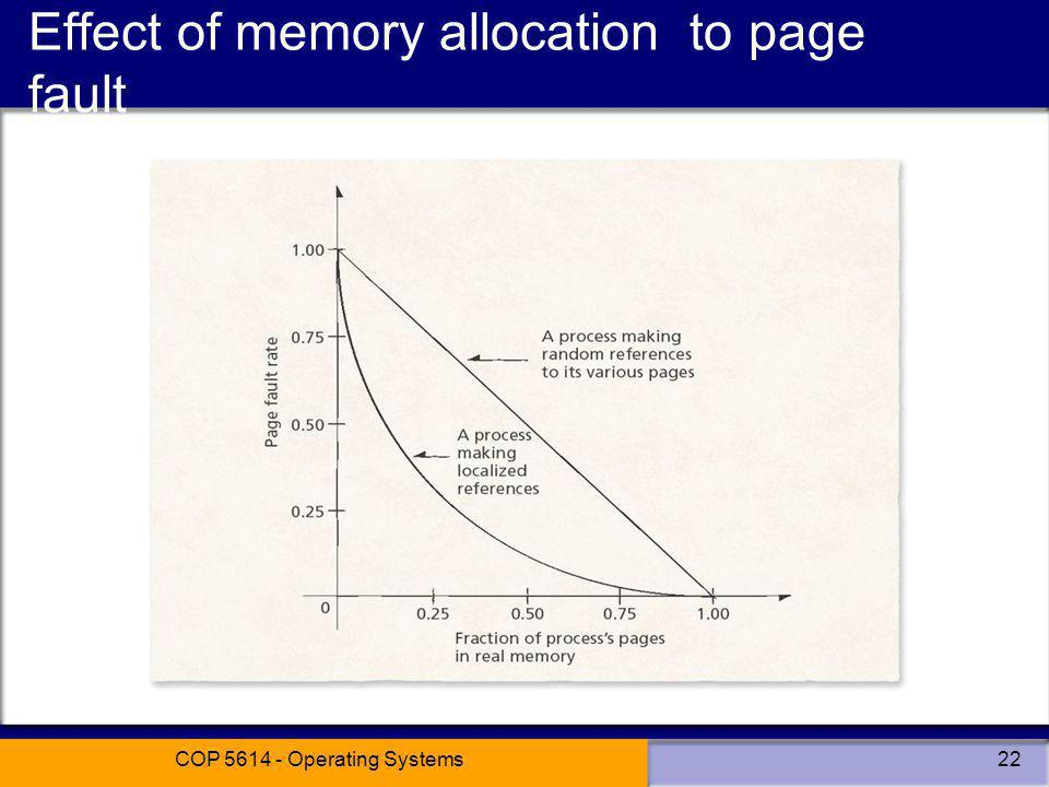Effect of memory allocation to page fault