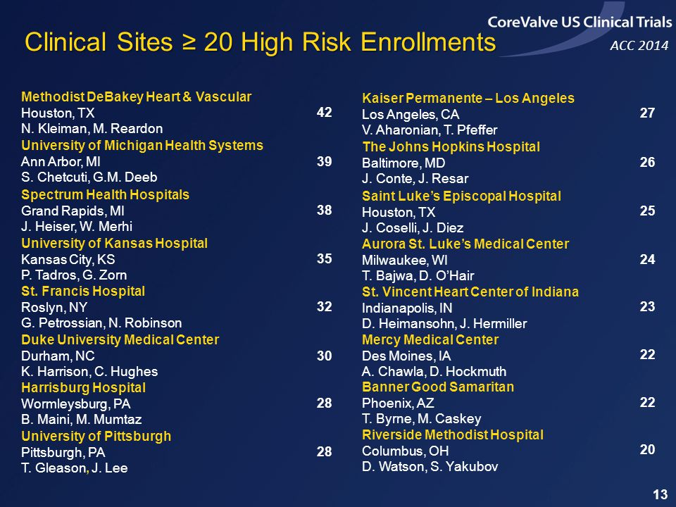 Clinical Sites ≥ 20 High Risk Enrollments