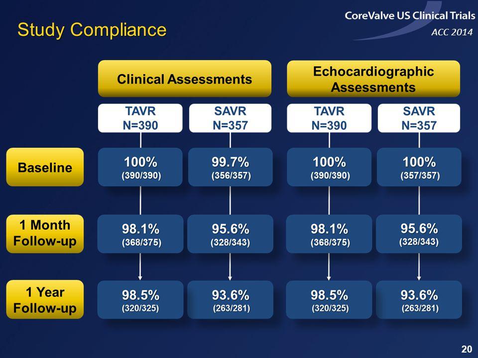 Study Compliance 20