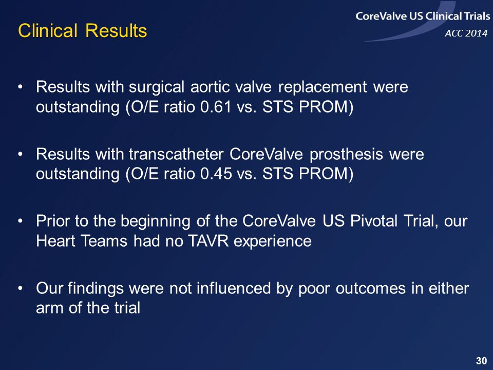 Clinical Results Results with surgical aortic valve replacement were outstanding (O/E ratio 0.61 vs. STS PROM)
