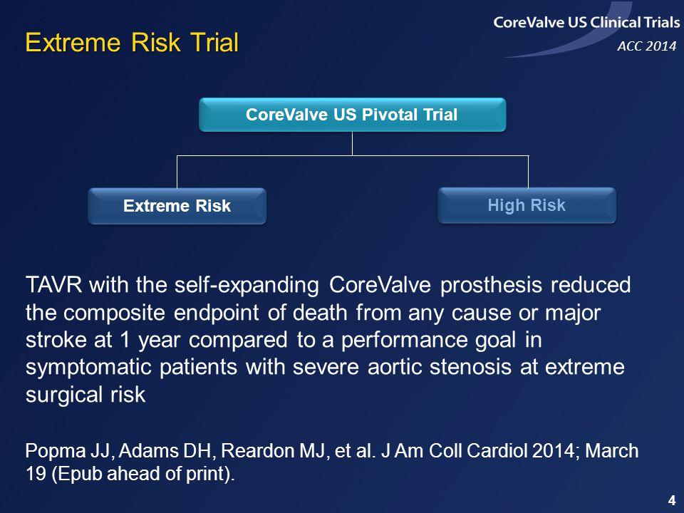 CoreValve US Pivotal Trial