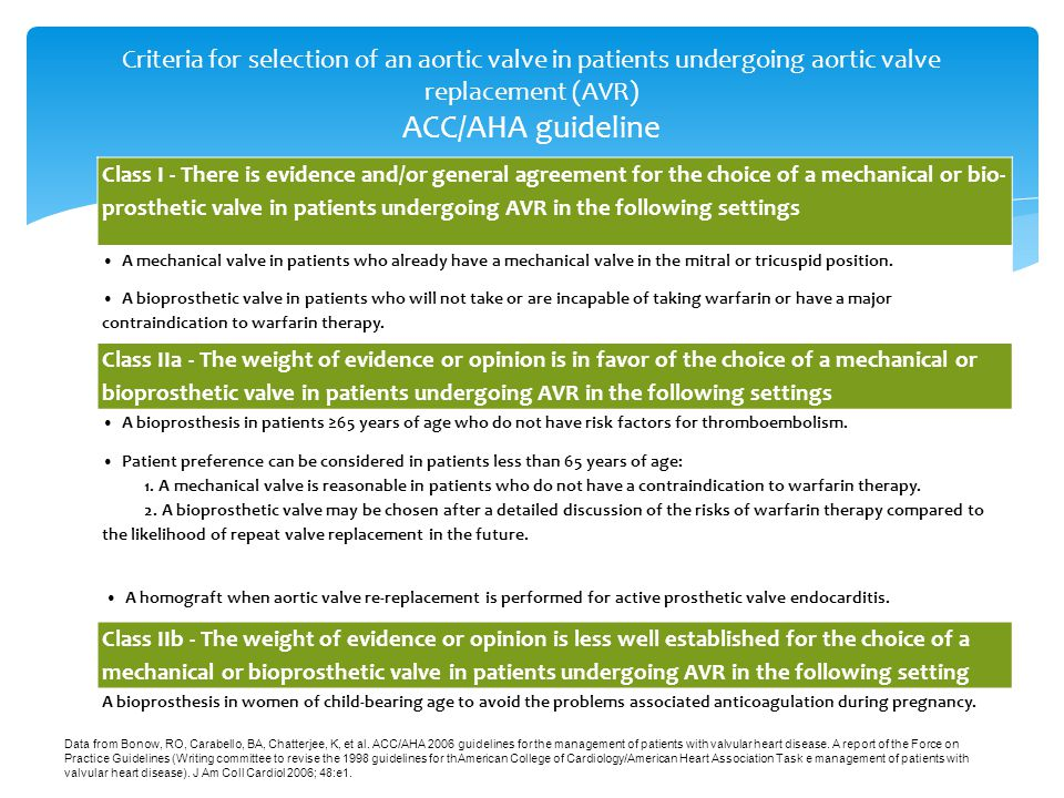 Criteria for selection of an aortic valve in patients undergoing aortic valve replacement (AVR) ACC/AHA guideline