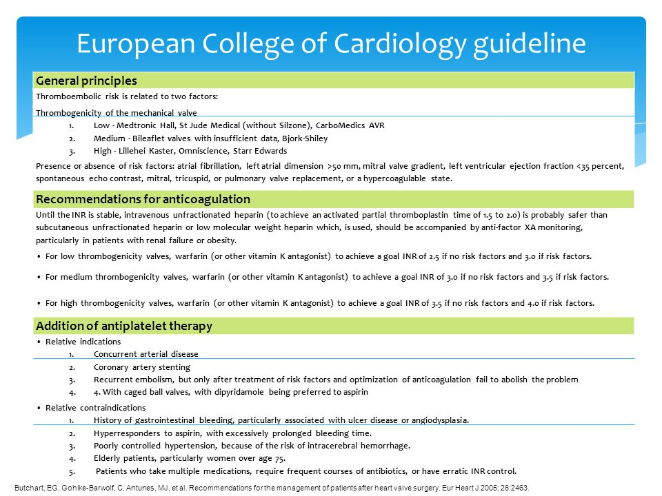 European College of Cardiology guideline