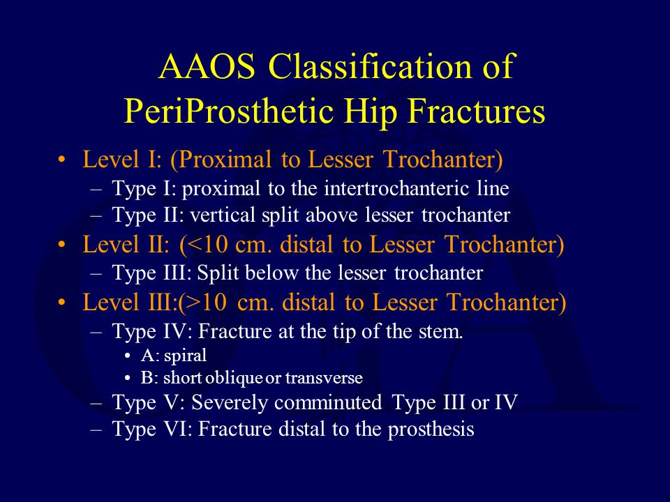 AAOS Classification of PeriProsthetic Hip Fractures