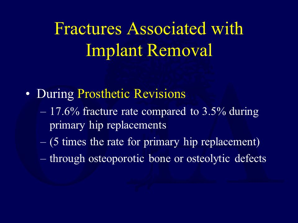 Fractures Associated with Implant Removal