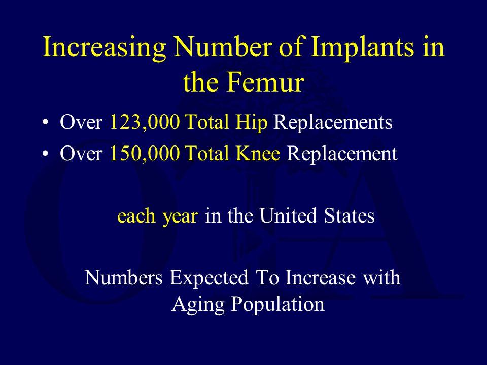 Increasing Number of Implants in the Femur