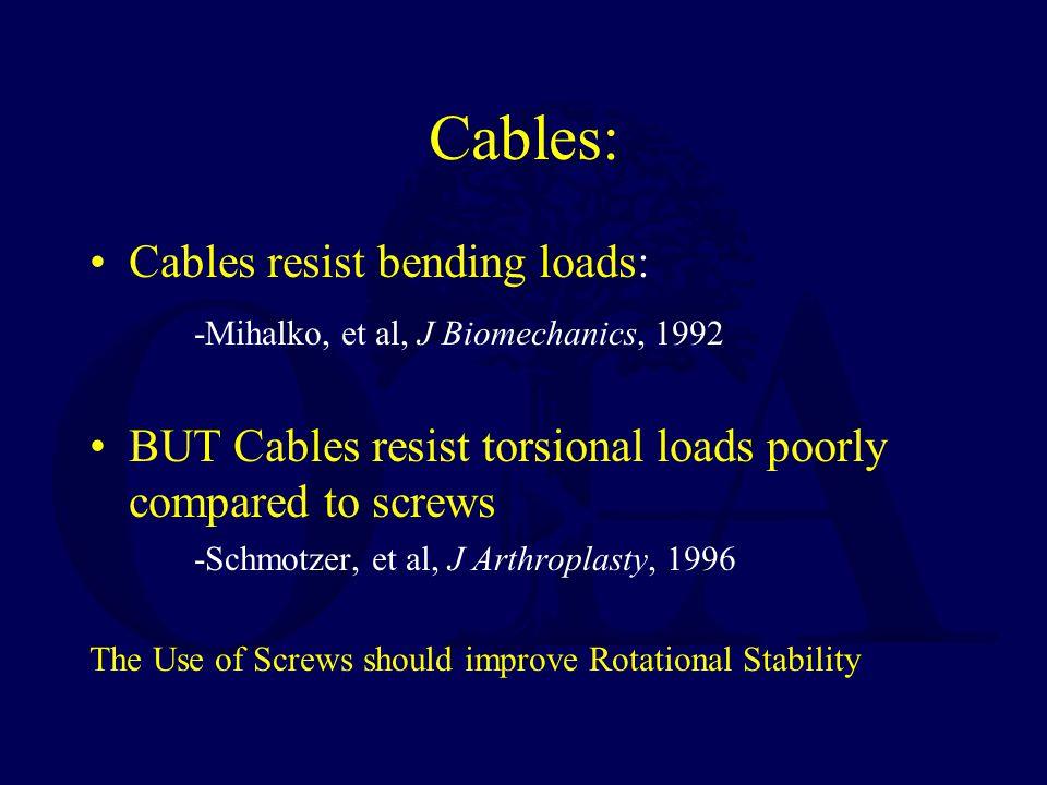 Cables: Cables resist bending loads: