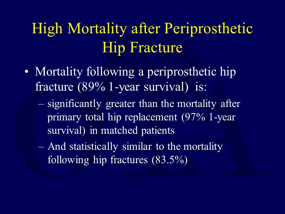 High Mortality after Periprosthetic Hip Fracture