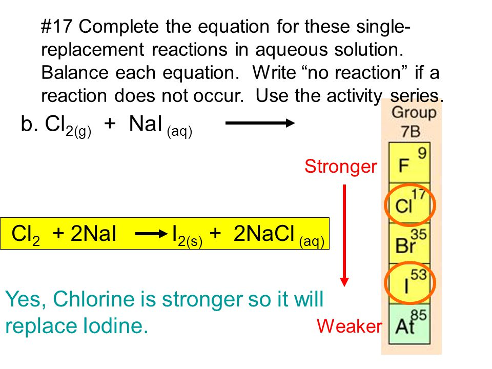 Yes, Chlorine is stronger so it will replace Iodine.