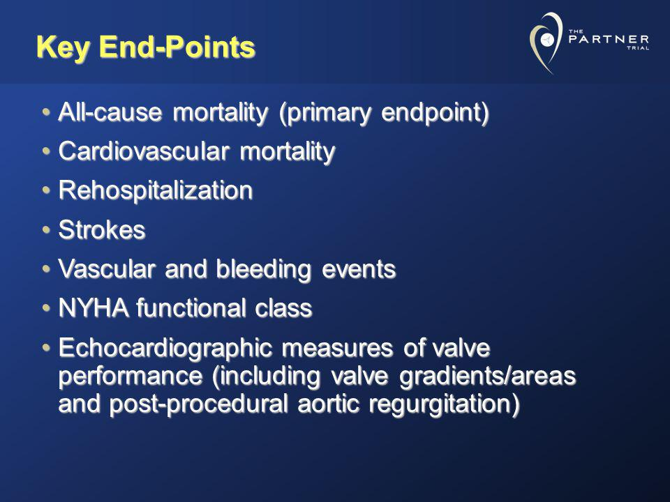 Key End-Points All-cause mortality (primary endpoint)