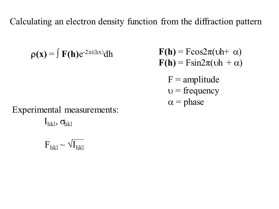 Calculating an electron density function from the diffraction pattern