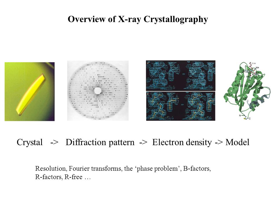 Overview of X-ray Crystallography