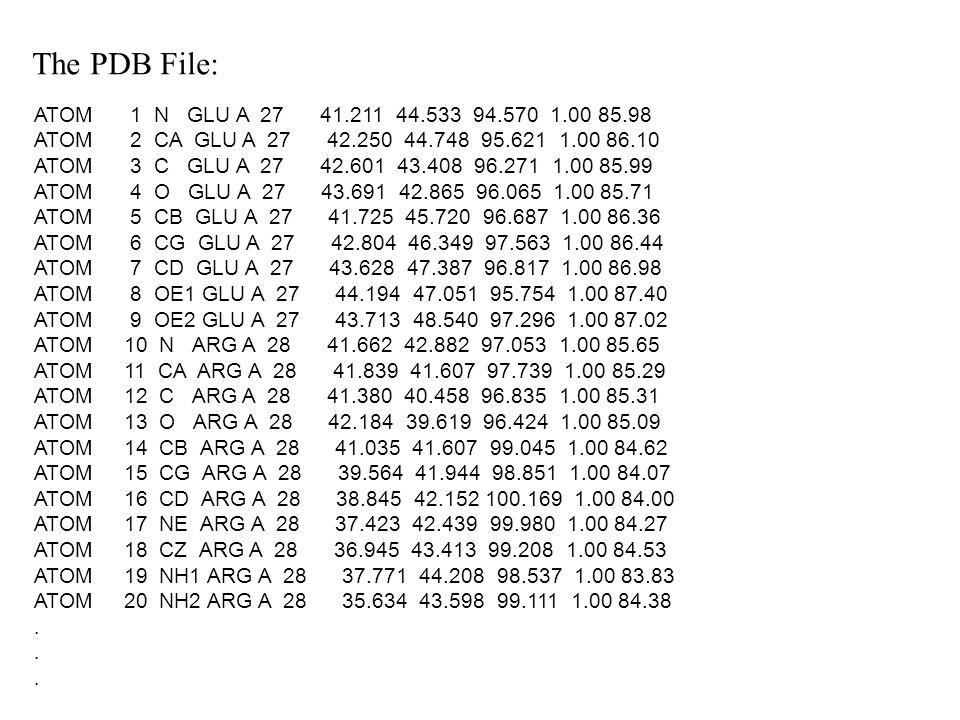 The PDB File: ATOM 1 N GLU A 27 41.211 44.533 94.570 1.00 85.98