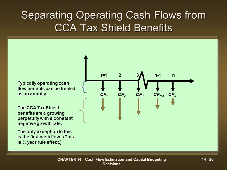 Separating Operating Cash Flows from CCA Tax Shield Benefits