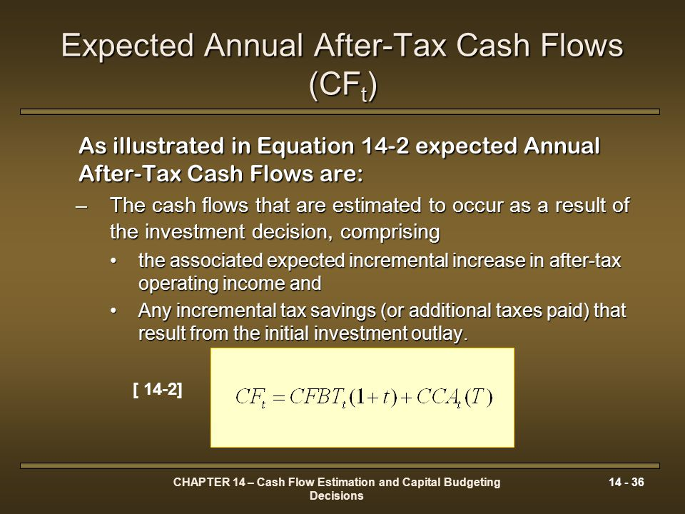 Expected Annual After-Tax Cash Flows (CFt)