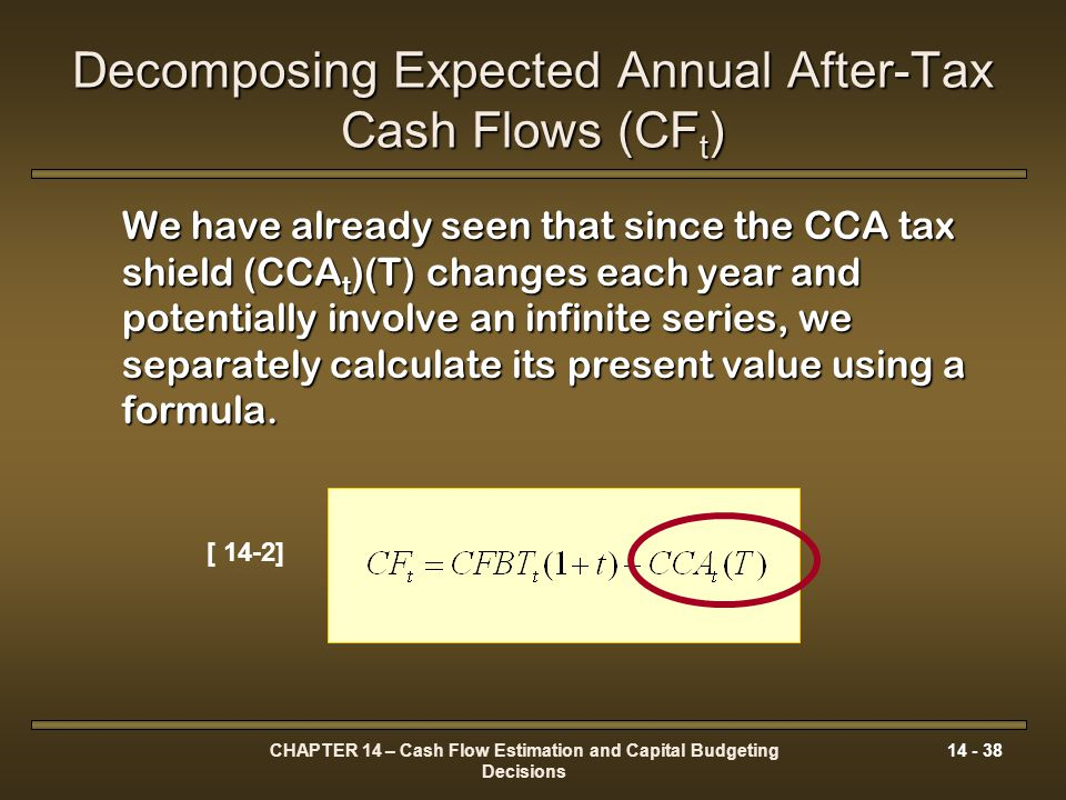 Decomposing Expected Annual After-Tax Cash Flows (CFt)