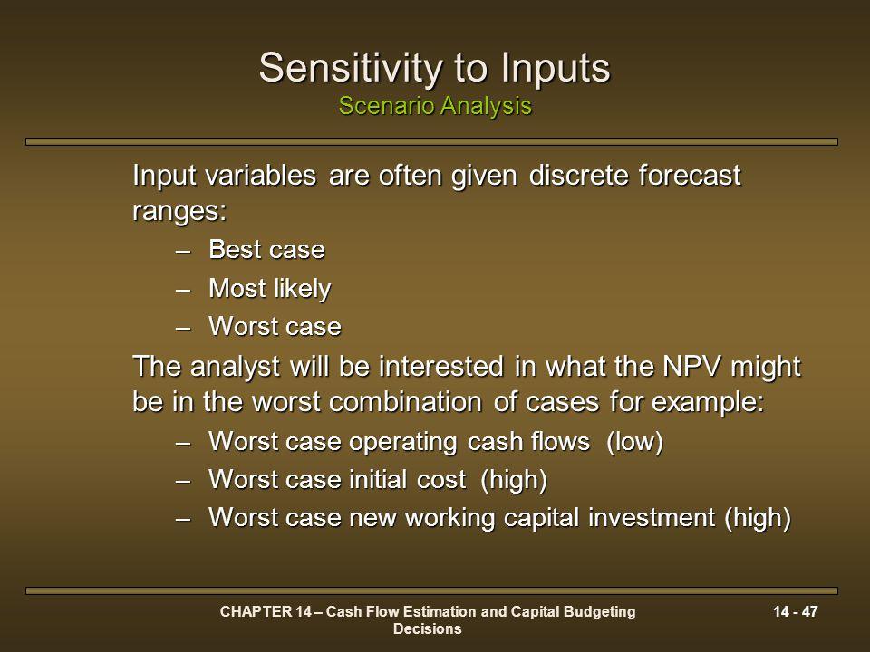 Sensitivity to Inputs Scenario Analysis