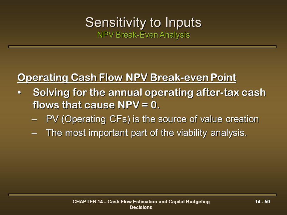 Sensitivity to Inputs NPV Break-Even Analysis
