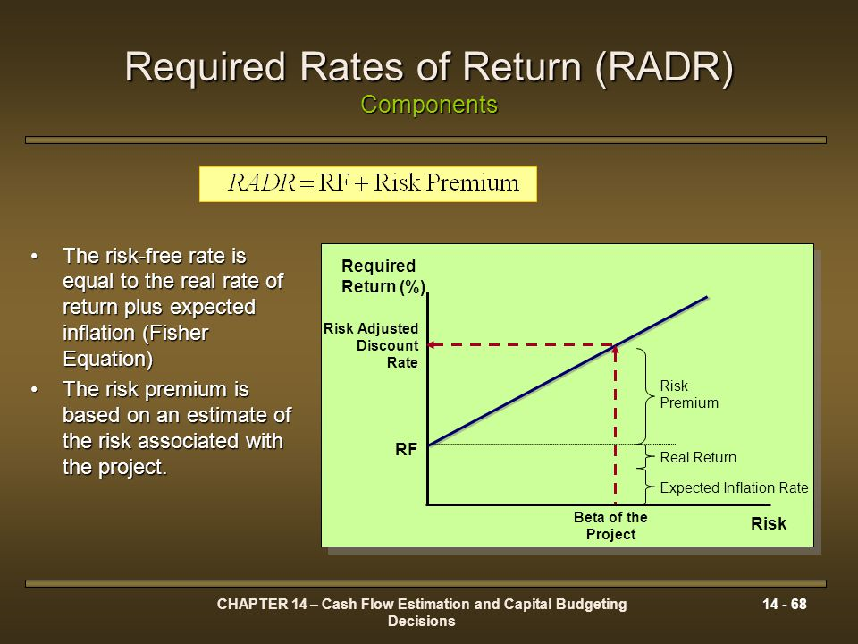 Required Rates of Return (RADR) Components