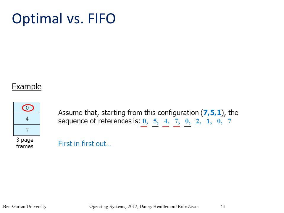 Optimal vs. FIFO Example