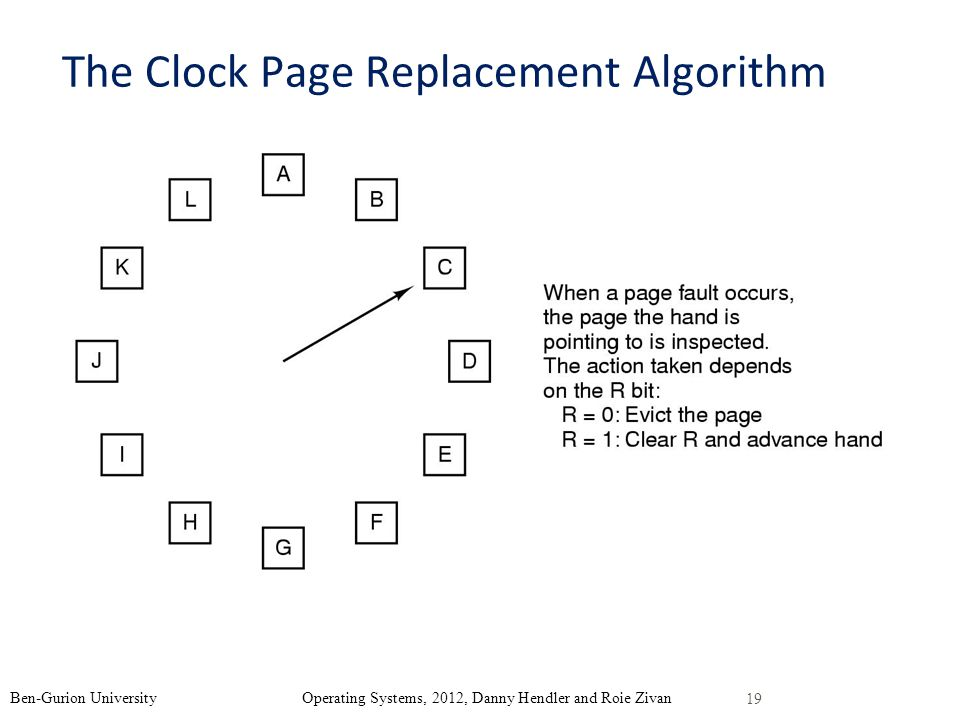 The Clock Page Replacement Algorithm