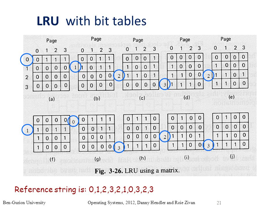 LRU with bit tables Reference string is: 0,1,2,3,2,1,0,3,2,3 1 2 2 3 1