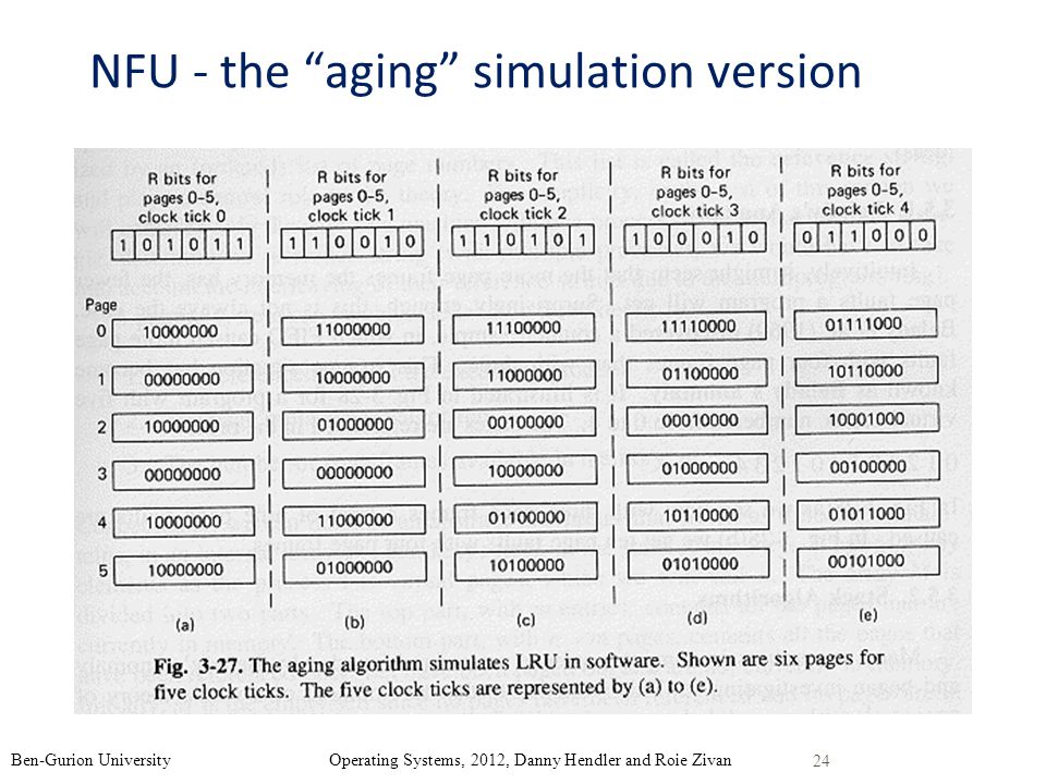 NFU - the aging simulation version